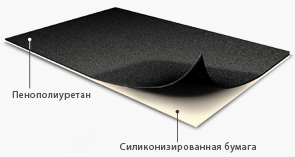 Шумоизоляция Vikar PU-Flex 10 (0,5 м2) 1000х500 мм