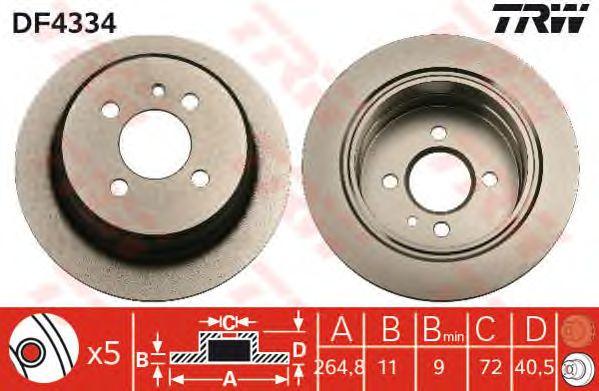 Тормозной диск TRW DF4334