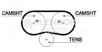 Ремень ГРМ FLENNOR 4405V