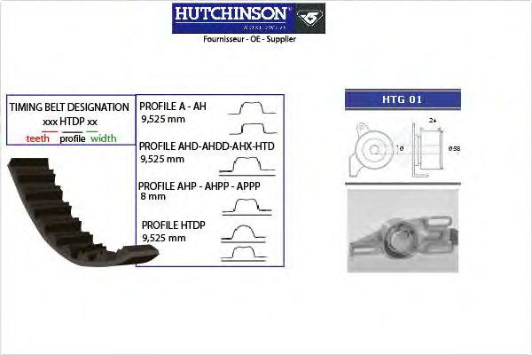 Комплект ремня ГРМ HUTCHINSON KH 05