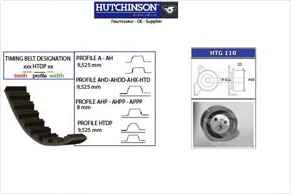 Комплект ремня ГРМ HUTCHINSON KH 127