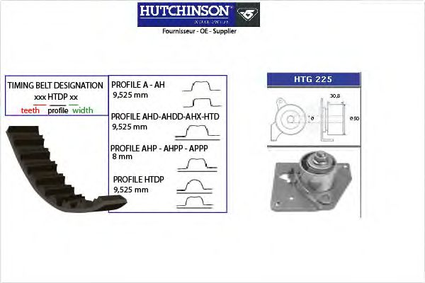 Комплект ремня ГРМ HUTCHINSON KH 151