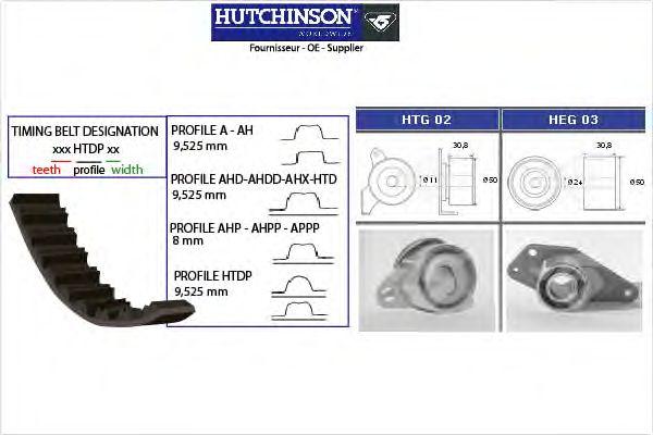 Комплект ремня ГРМ HUTCHINSON KH 22