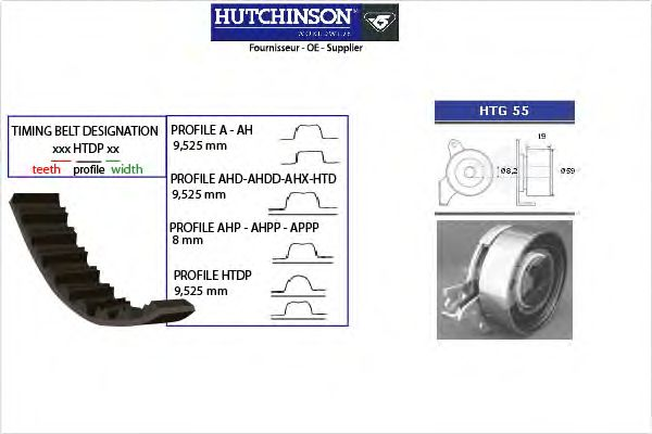 Комплект ремня ГРМ HUTCHINSON KH 60
