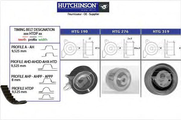 Комплект ремня ГРМ HUTCHINSON KH 326