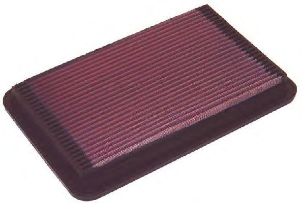 Воздушный фильтр K&N Filters 33-2108