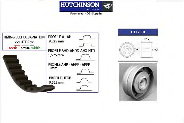 Комплект ремня ГРМ HUTCHINSON KH 53