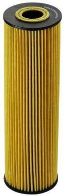 Масляный фильтр DENCKERMANN A210265