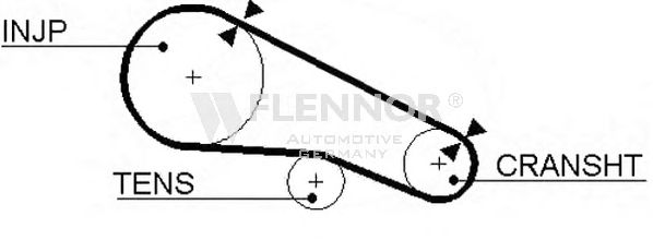 Ремень ГРМ FLENNOR 4093