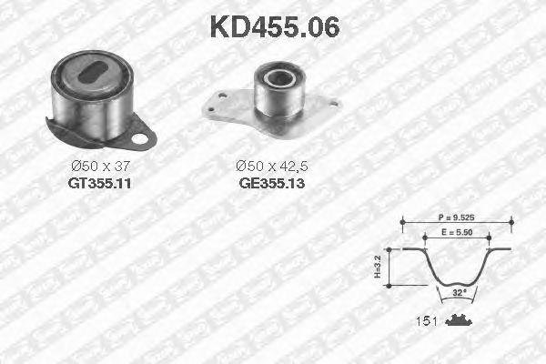 Комплект ремня ГРМ SNR KD455.06