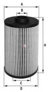 Масляный фильтр SOFIMA S 5038 PE