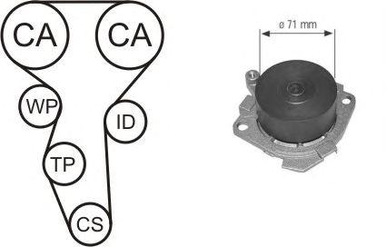 Помпа + комплект ГРМ AIRTEX WPK-154502