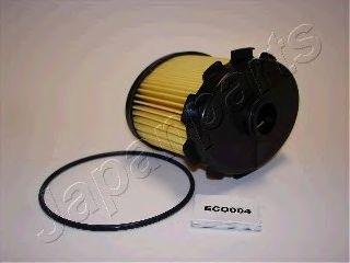 Топливный фильтр JAPANPARTS FC-ECO004