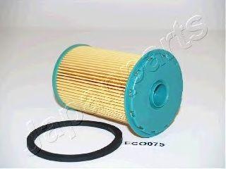 Топливный фильтр JAPANPARTS FC-ECO075