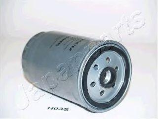 Топливный фильтр JAPANPARTS FC-H03S