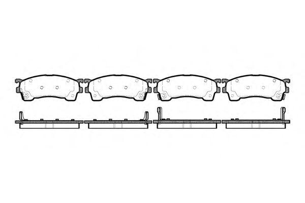 Тормозные колодки REMSA 0415.04