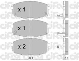 Тормозные колодки CIFAM 822-513-0