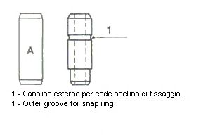 Направляющая втулка клапана METELLI 01-1971