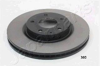 Тормозной диск JAPANPARTS DI-360