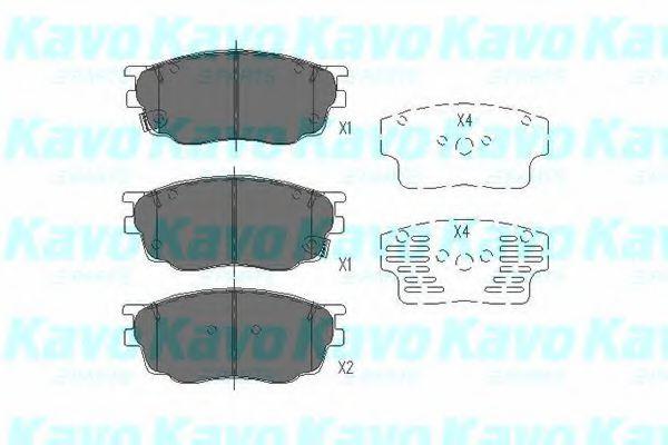 Тормозные колодки KAVO PARTS KBP-4511