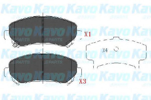 Тормозные колодки KAVO PARTS KBP-6519